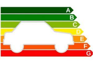 Bonus malus écologique voitures